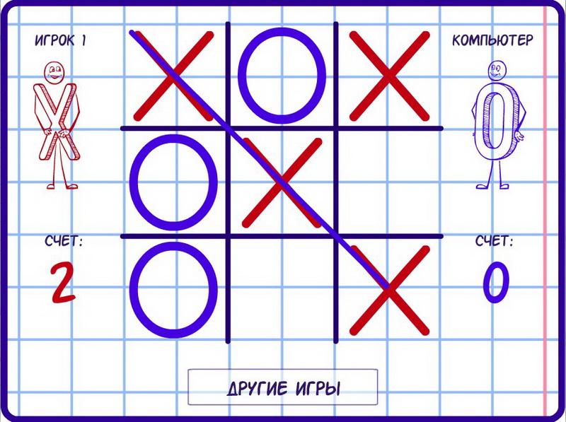 Игры крестики-нолики